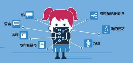 手机软件开发公司需解决在线教育哪些痛点