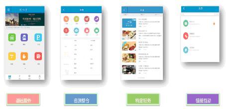 好用的社区生活app推荐