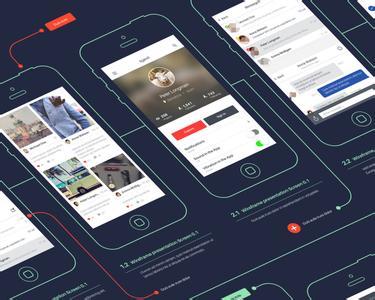 手机应用开发交互设计关注的问题