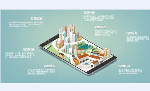 开发智慧城市APP会成为个人隐私的终结吗