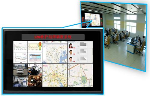 医院救护车调度系统开发功能特点介绍