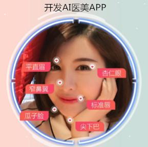 看脸时代 开发AI医美软件为何不能成为风口