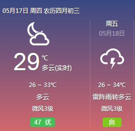 降雨预测软件开发实用性在哪里