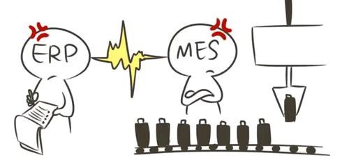 ERP仓库管理系统功能模块有哪些