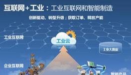 定制工业互联网安全小程序有市场吗