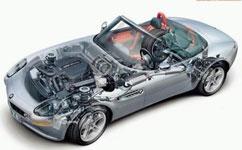 互联网汽车行业APP开发三大机遇