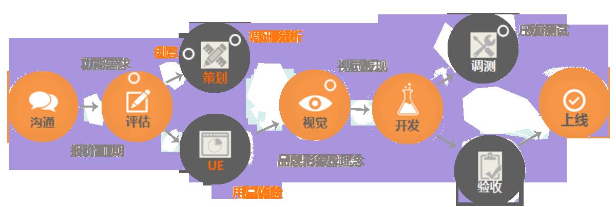 app(图4)
