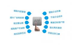 广州APP开发公司服务流程:项目启动前