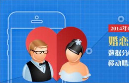 婚恋交友app开发让单身人士不再蓝瘦香菇