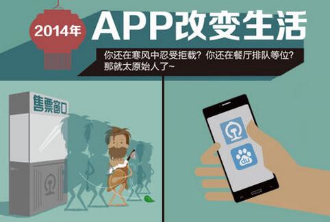 生活app应用开发未来可期
