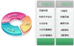 广州app软件开发该如何避免同质化