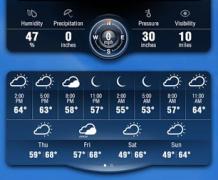 降雨量预报软件开发能预测分钟级别降雨